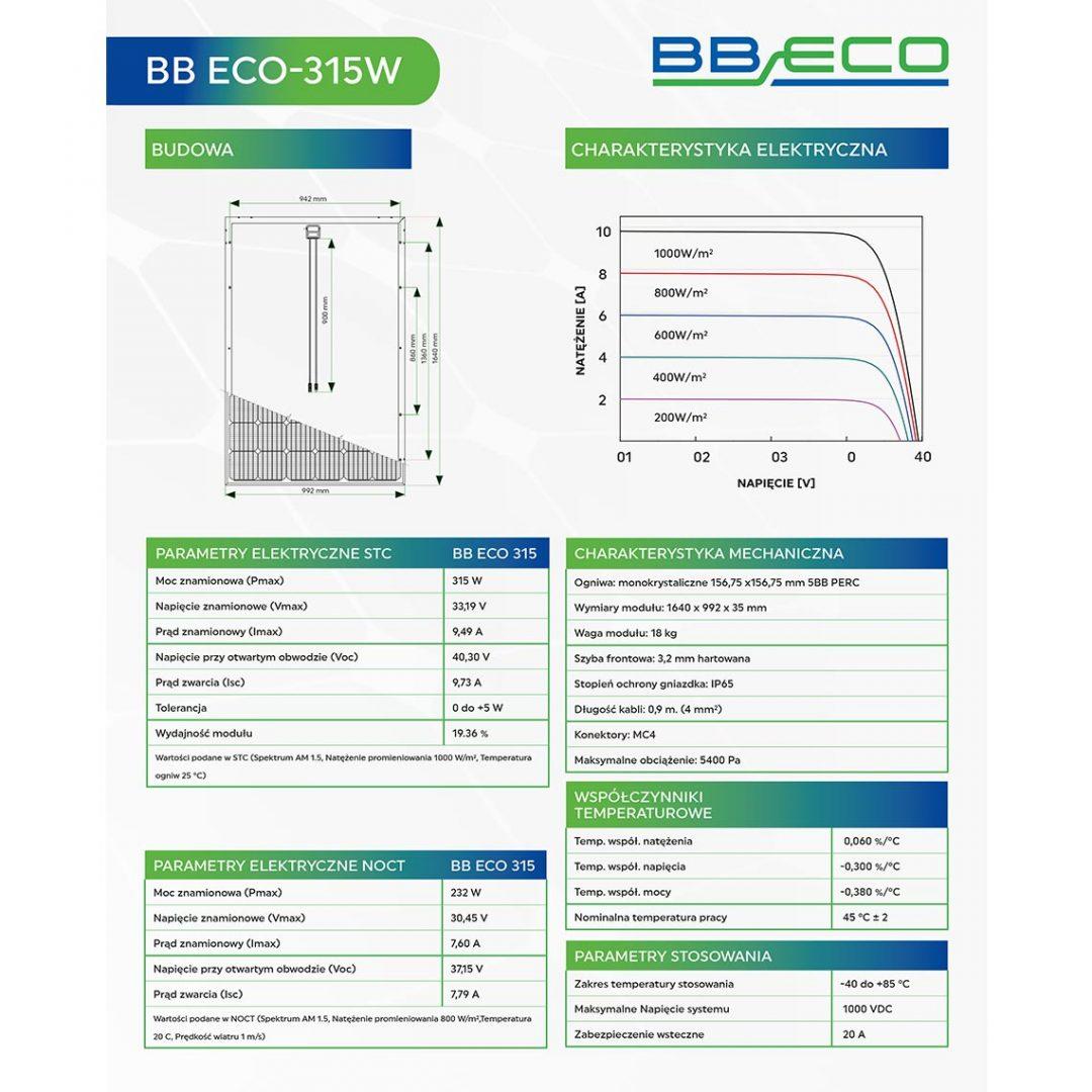 Solar Fresh pv bbeco wykres